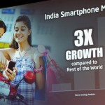 india smartphone statistics